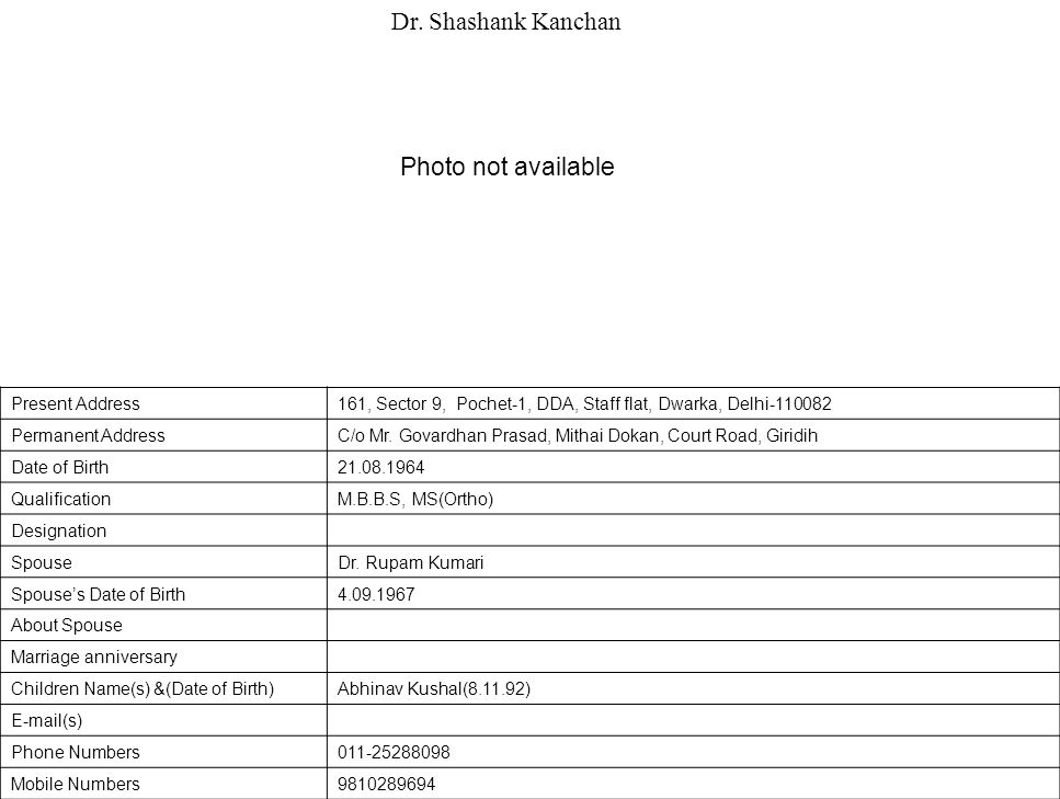 Dr. Shashank Kanchan Photo not available Present Address