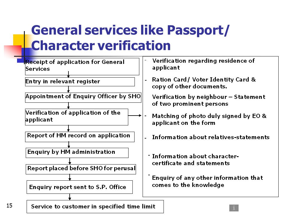 General services like Passport/ Character verification