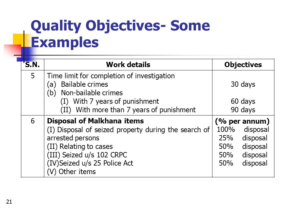 Quality Objectives- Some Examples