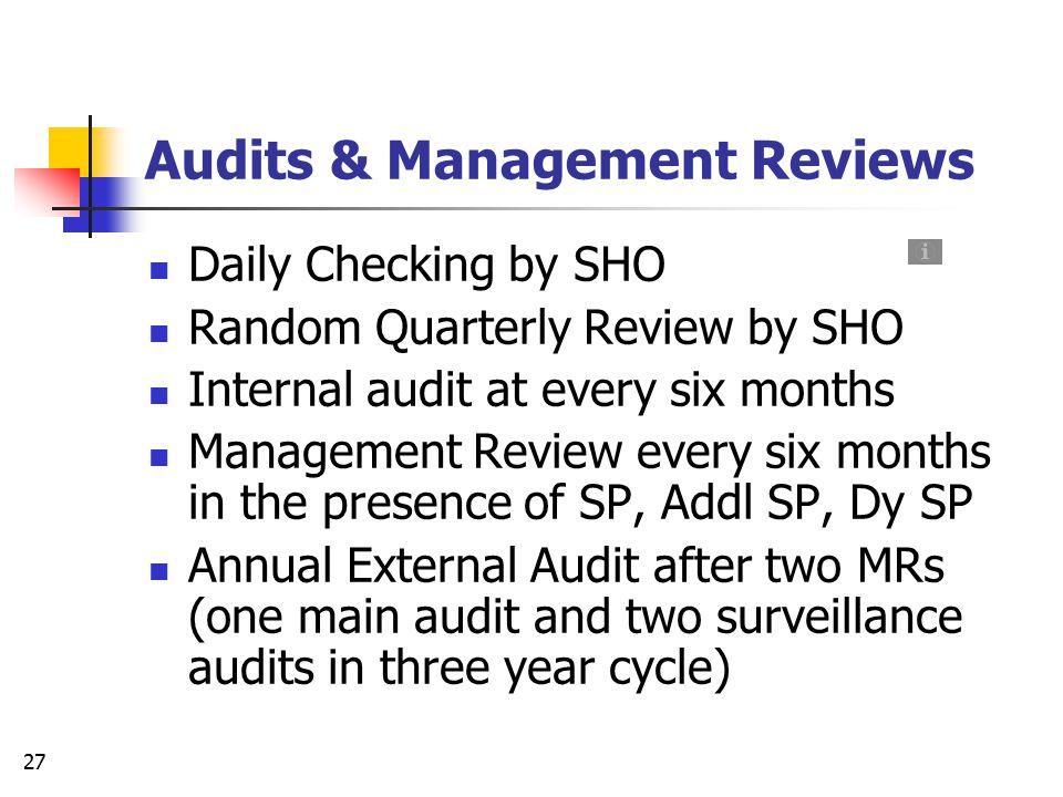 Audits & Management Reviews
