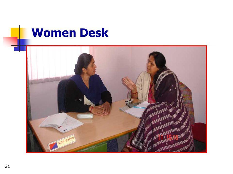 Women Desk