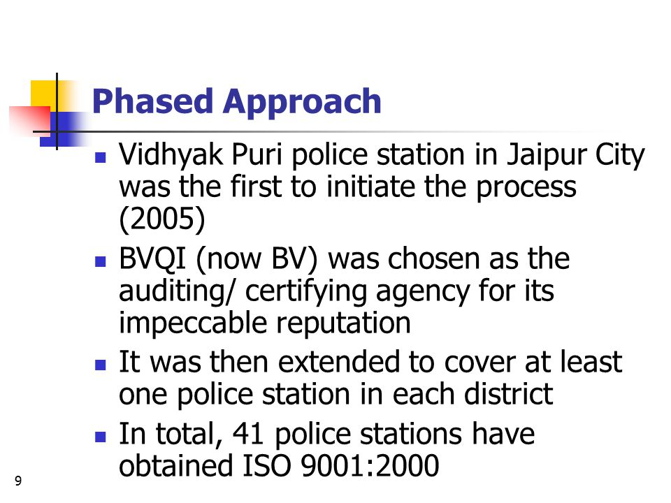 Phased Approach Vidhyak Puri police station in Jaipur City was the first to initiate the process (2005)