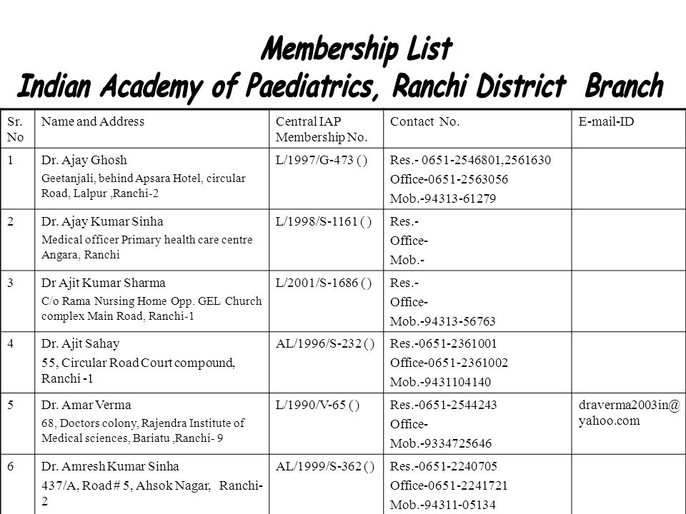 Indian Academy of Paediatrics, Ranchi District Branch