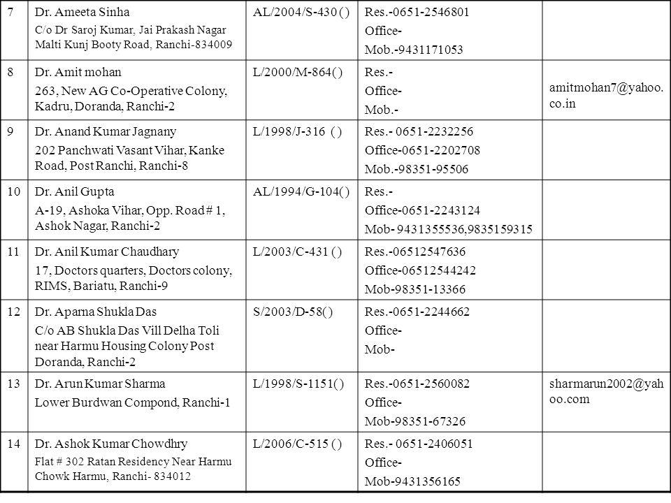 263, New AG Co-Operative Colony, Kadru, Doranda, Ranchi-2