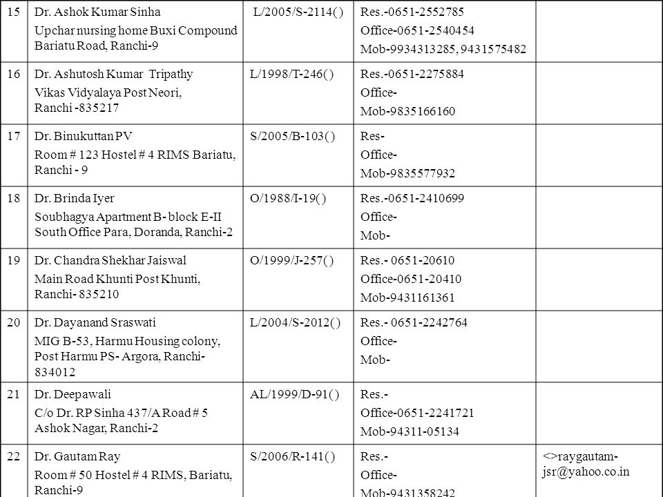 15 Dr. Ashok Kumar Sinha. Upchar nursing home Buxi Compound Bariatu Road, Ranchi-9. L/2005/S-2114( )