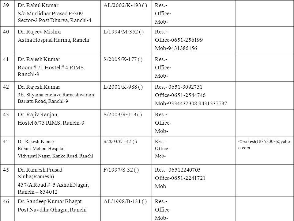S/o Murlidhar Prasad E-309 Sector-3 Post Dhurva, Ranchi-4