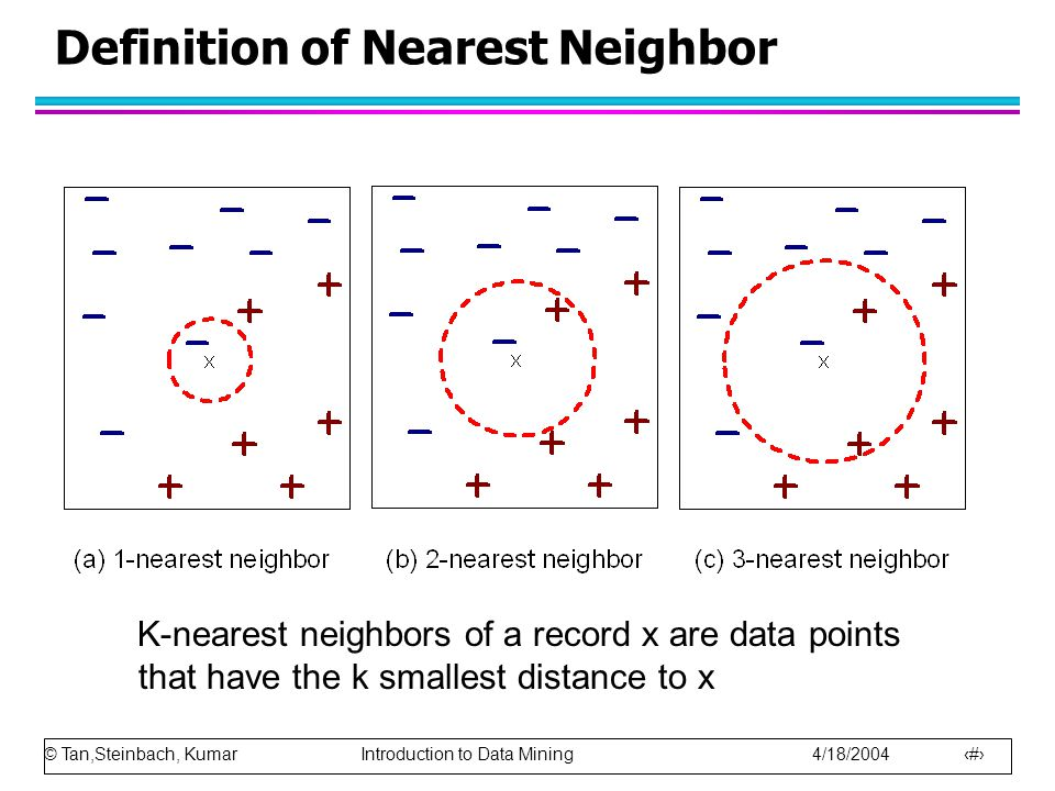 Definition of Nearest Neighbor