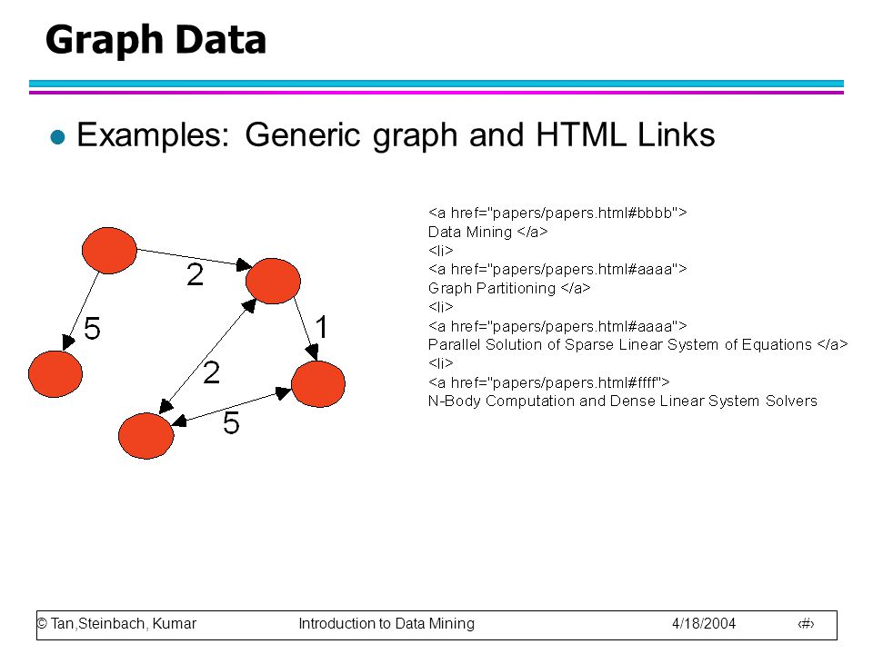 Graph Data Examples: Generic graph and HTML Links