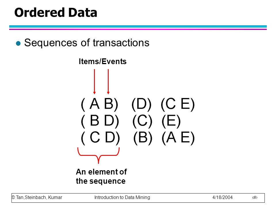 Ordered Data Sequences of transactions Items/Events