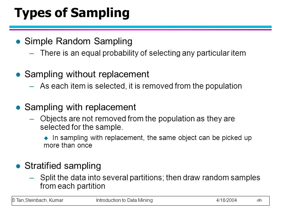 Types of Sampling Simple Random Sampling Sampling without replacement