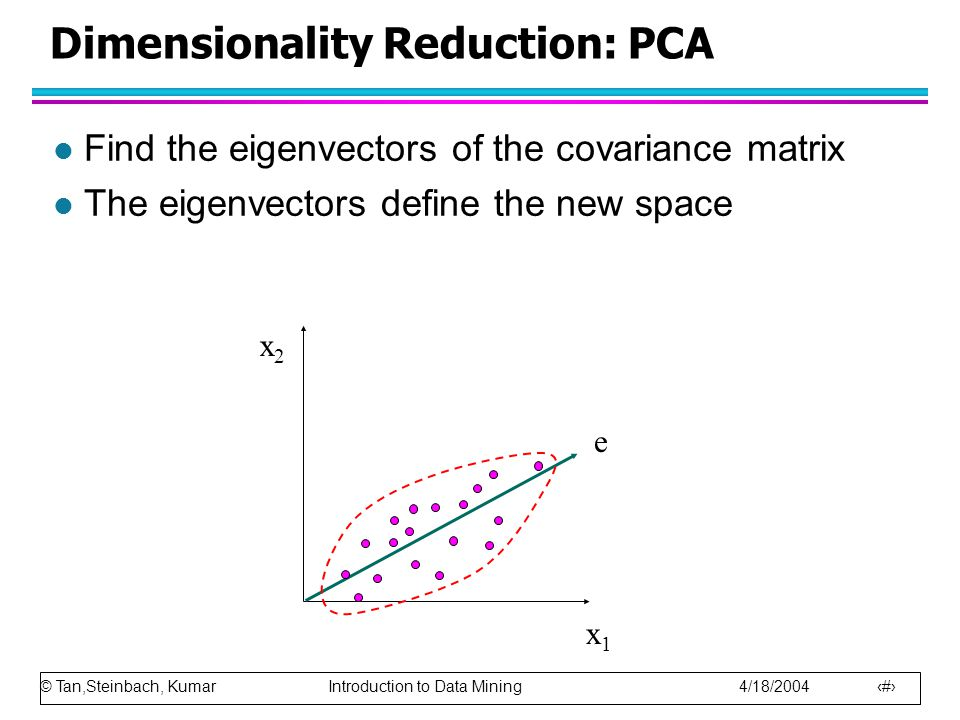 Dimensionality Reduction: PCA