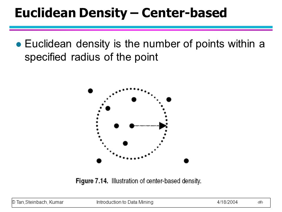 Euclidean Density – Center-based