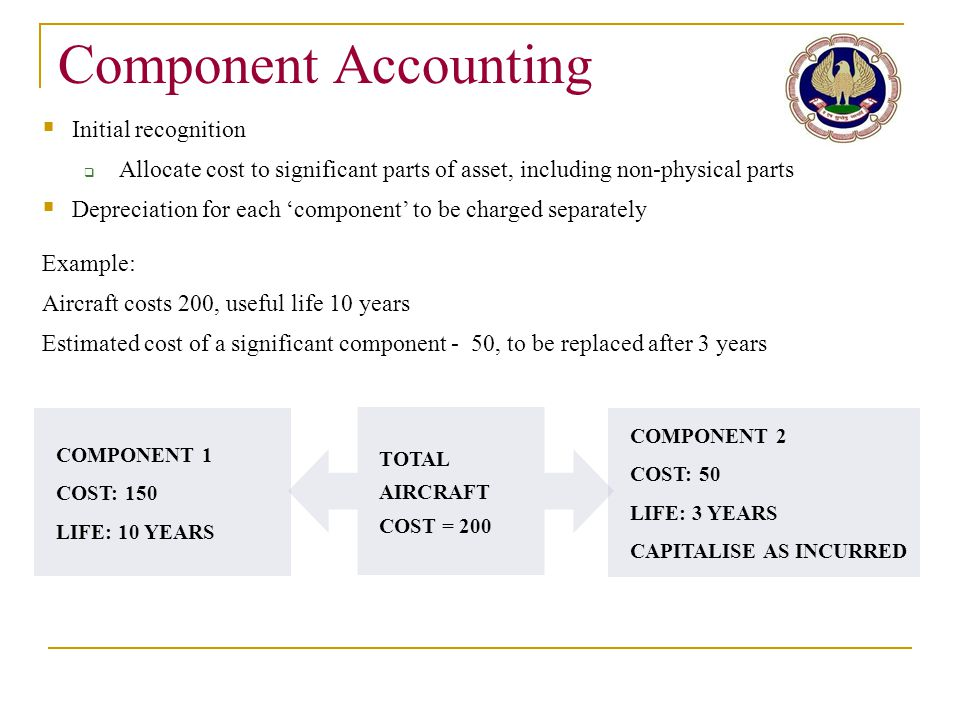 Component Accounting Initial recognition