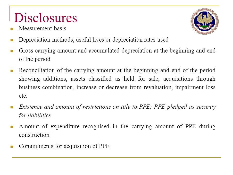 Disclosures Measurement basis