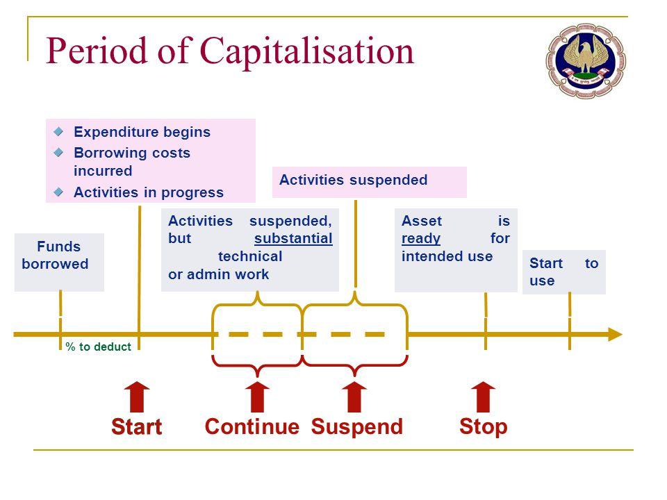 Period of Capitalisation