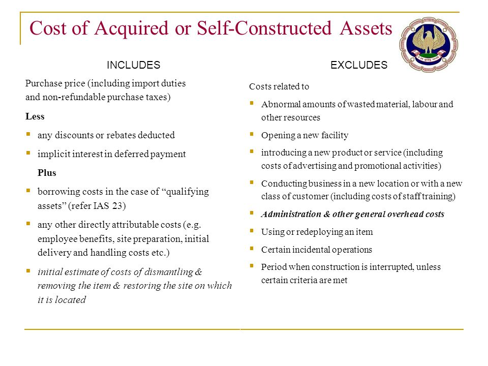 Cost of Acquired or Self-Constructed Assets