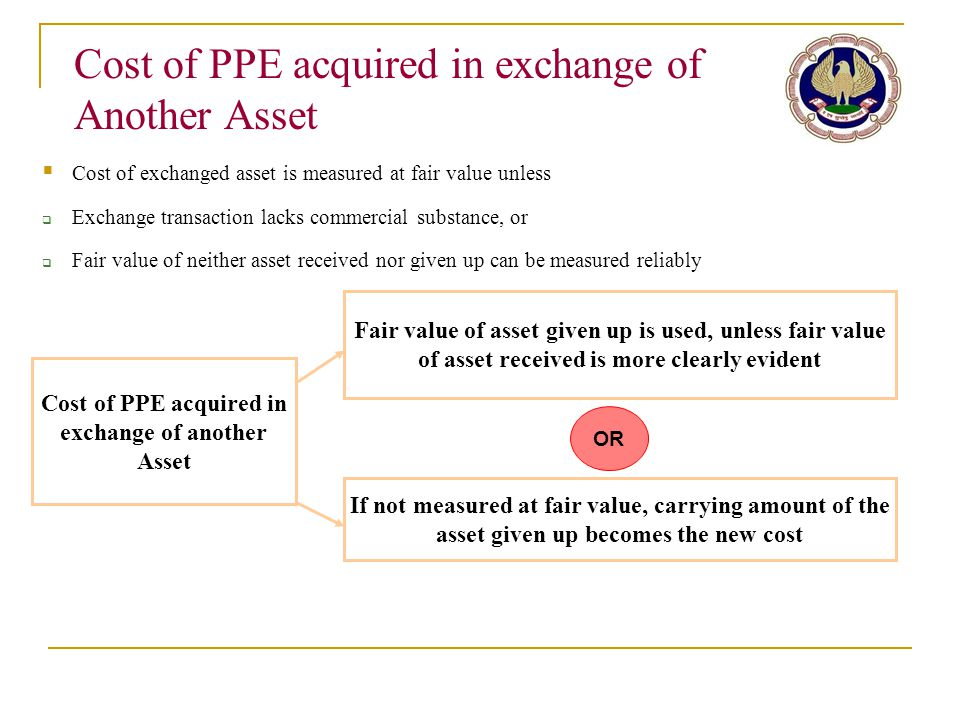 Cost of PPE acquired in exchange of Another Asset