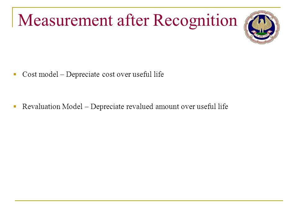 Measurement after Recognition