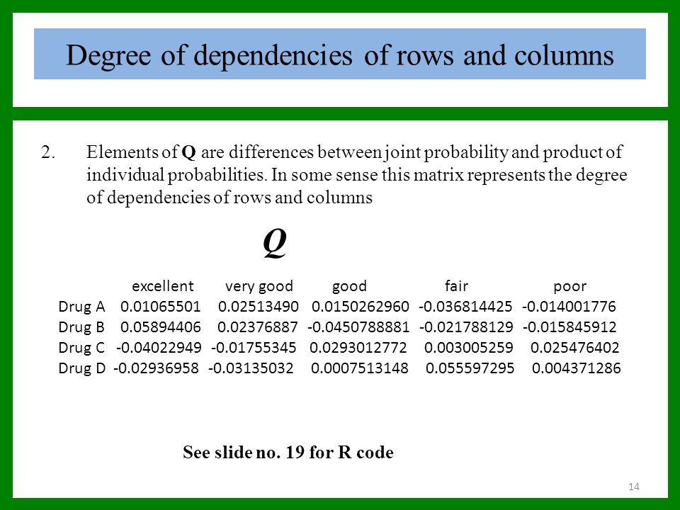 Degree of dependencies of rows and columns