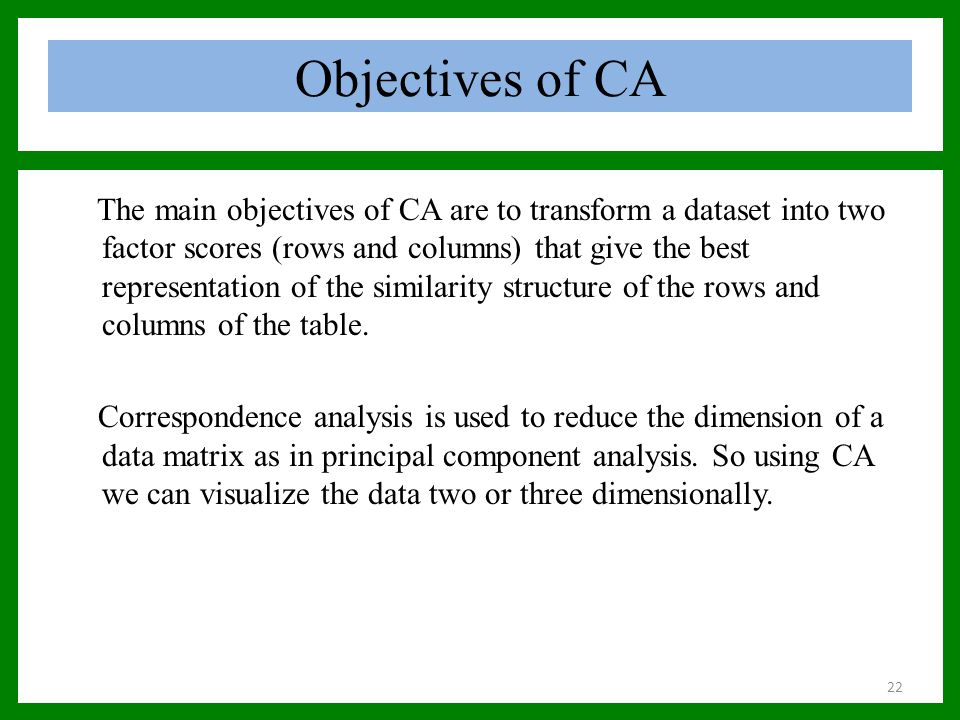 Objectives of CA
