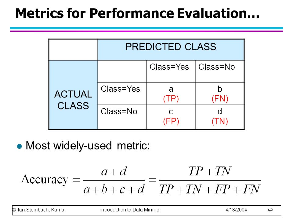 Metrics for Performance Evaluation…