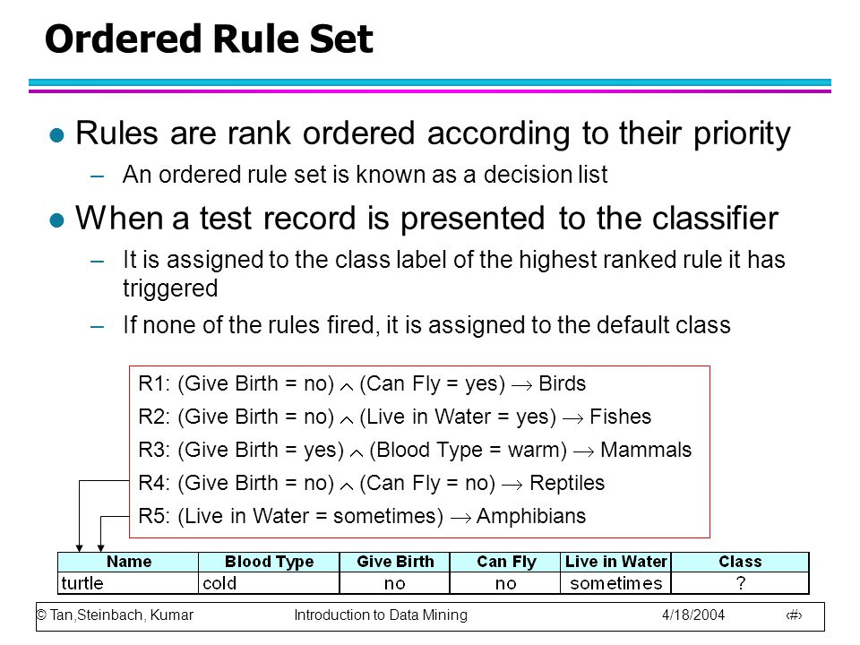 Ordered Rule Set Rules are rank ordered according to their priority