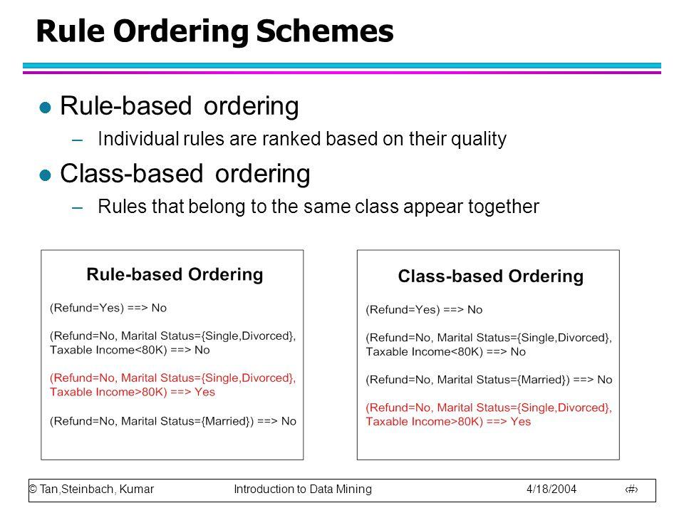Rule Ordering Schemes Rule-based ordering Class-based ordering