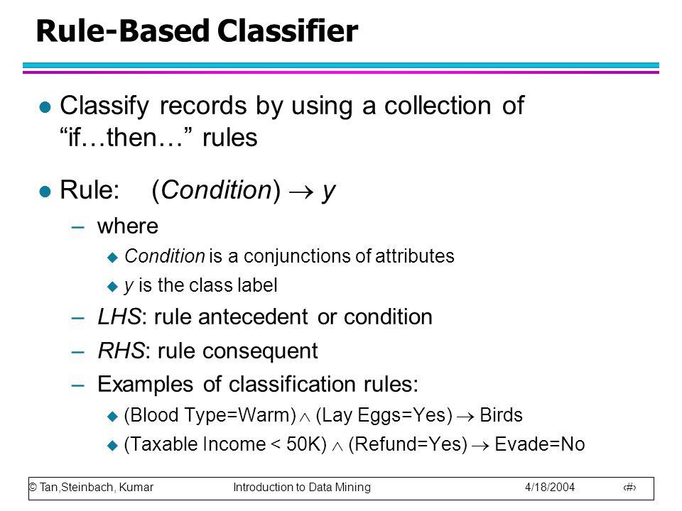 Rule-Based Classifier