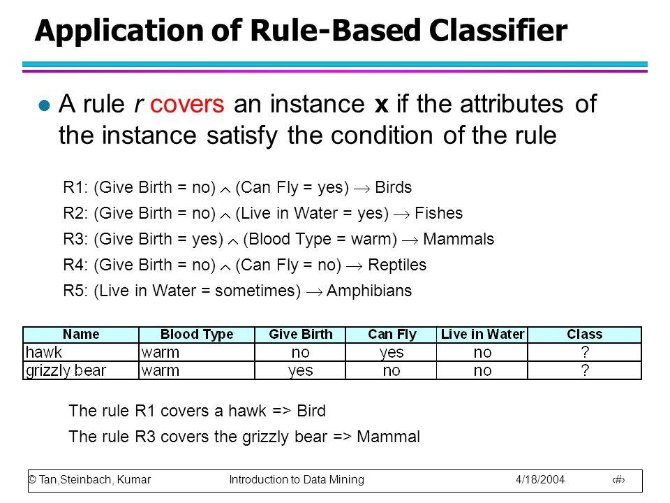 Application of Rule-Based Classifier