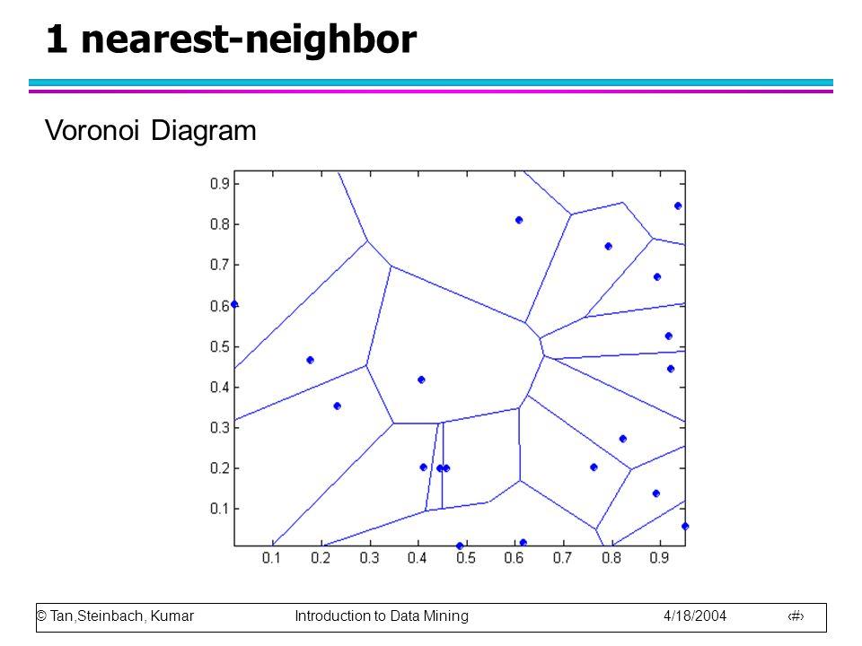 1 nearest-neighbor Voronoi Diagram