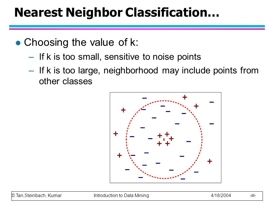 Nearest Neighbor Classification…