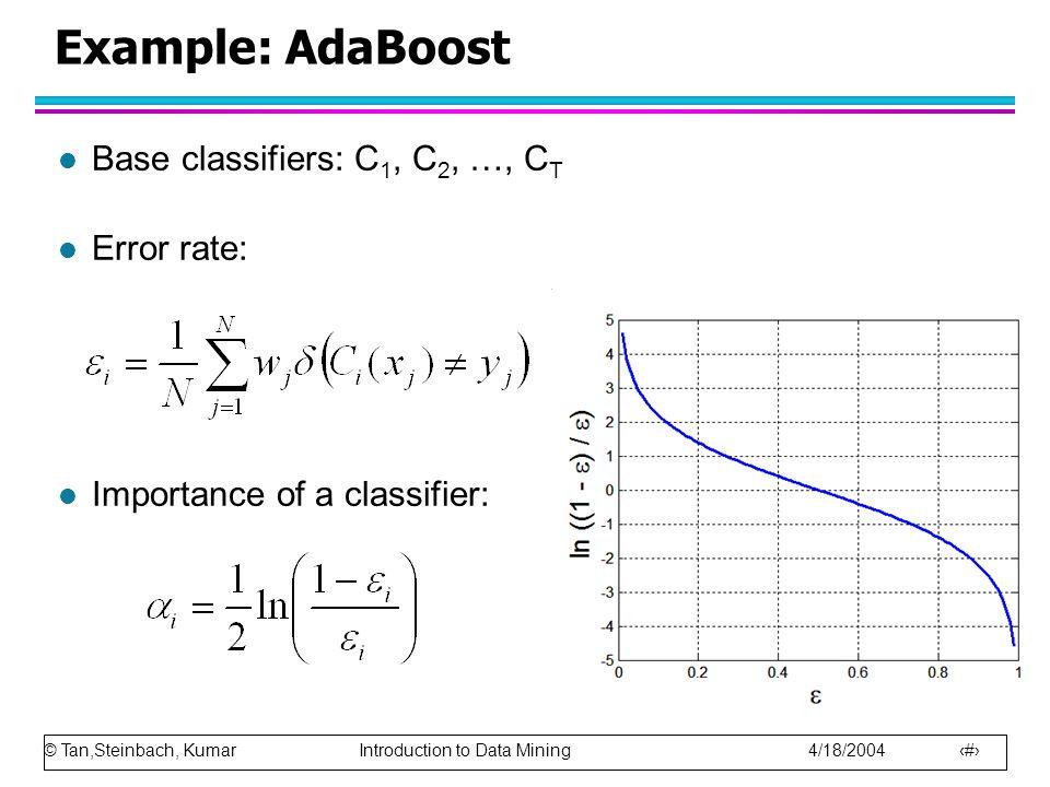 Example: AdaBoost Base classifiers: C1, C2, …, CT Error rate: