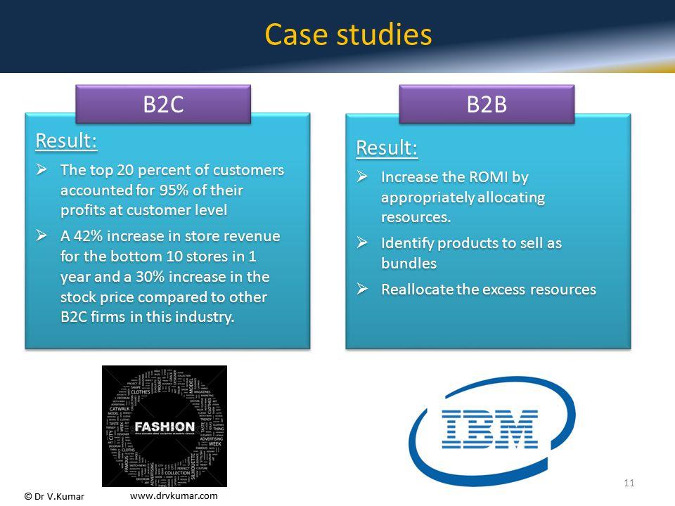 Case studies B2C B2B Result: Result: