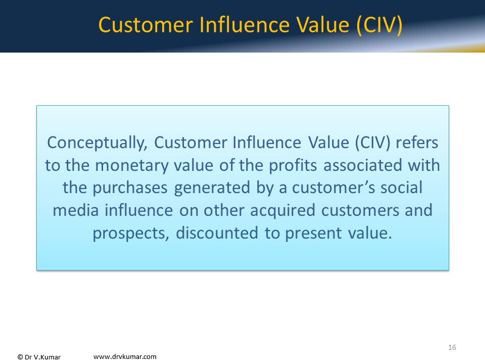 Customer Influence Value (CIV)