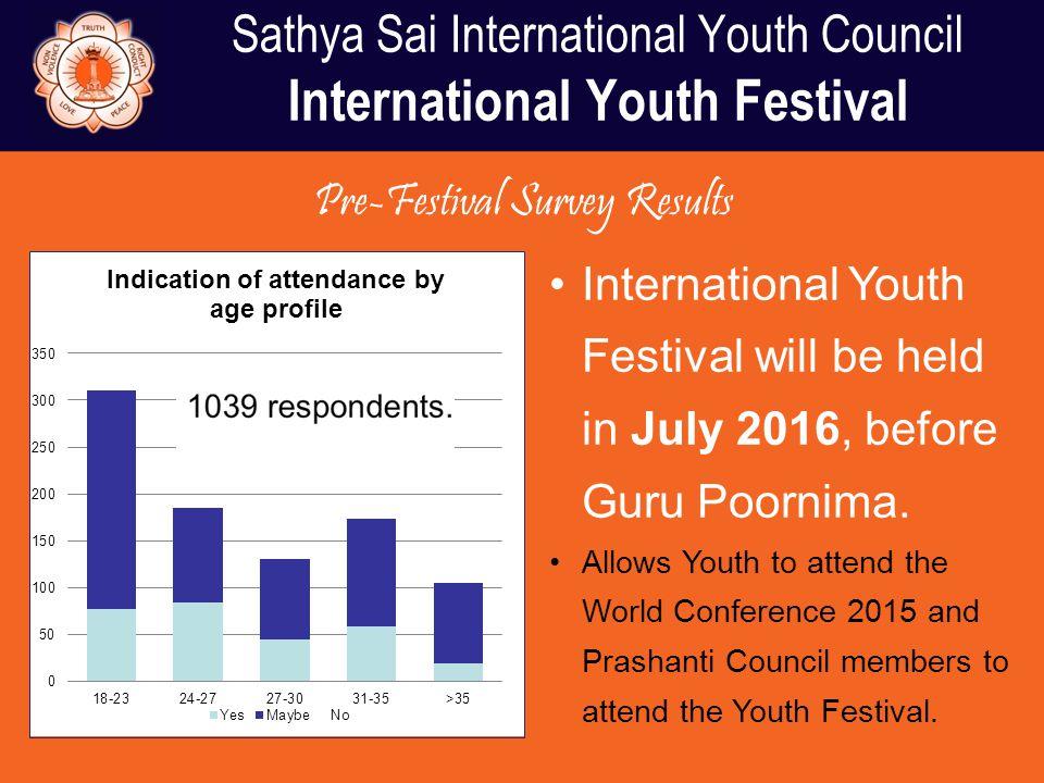 Sathya Sai International Youth Council International Youth Festival