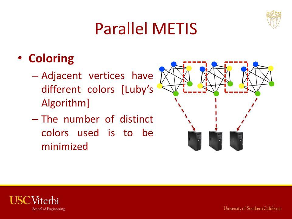 Parallel METIS Coloring