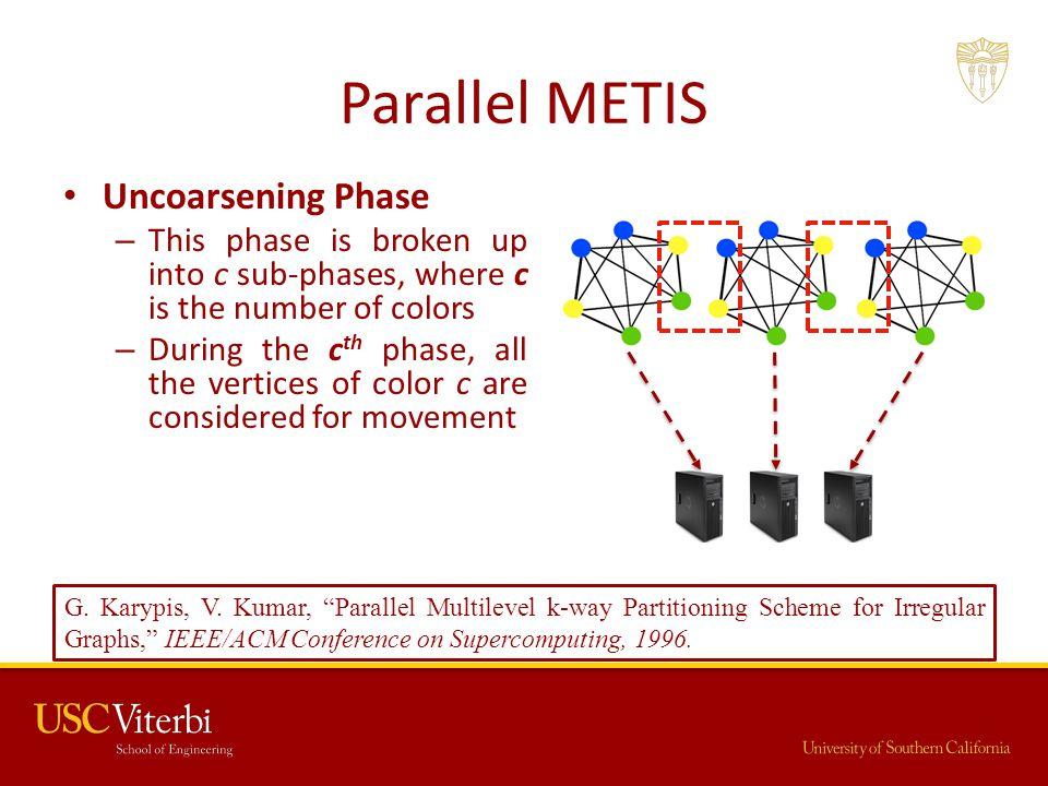 Parallel METIS Uncoarsening Phase