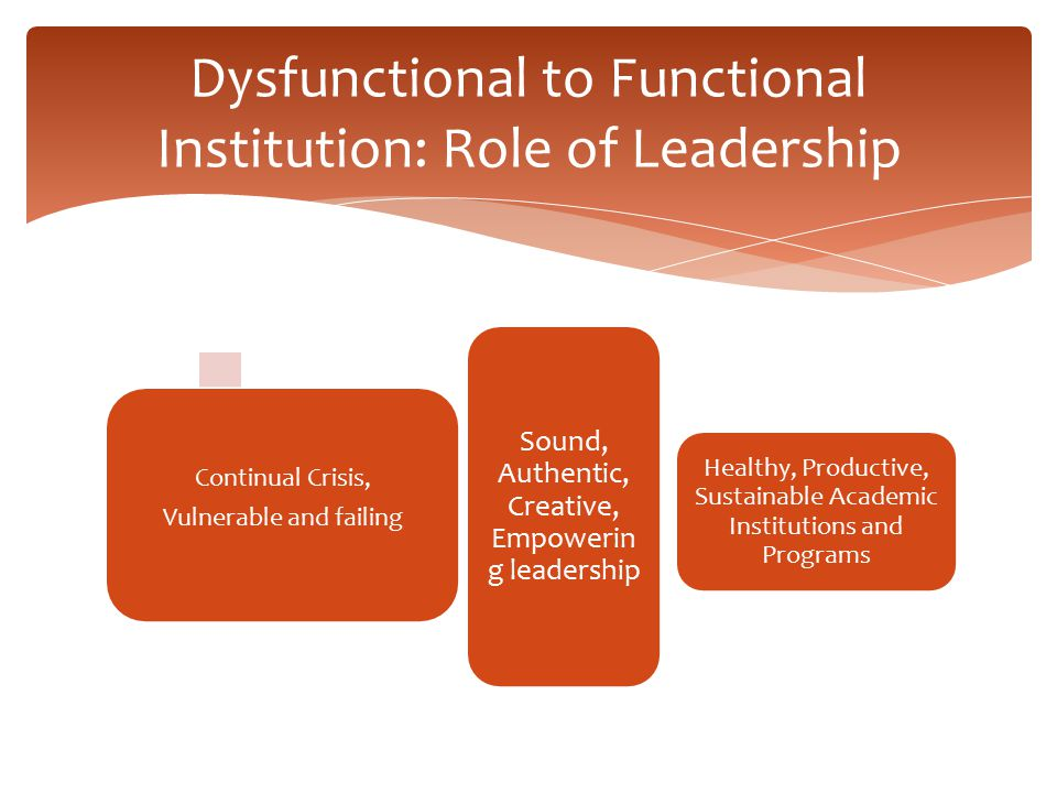 Dysfunctional to Functional Institution: Role of Leadership