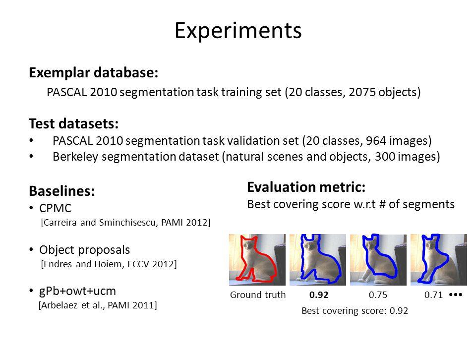 Experiments … Exemplar database: