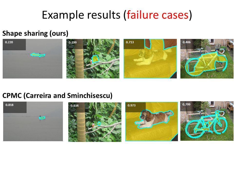Example results (failure cases)