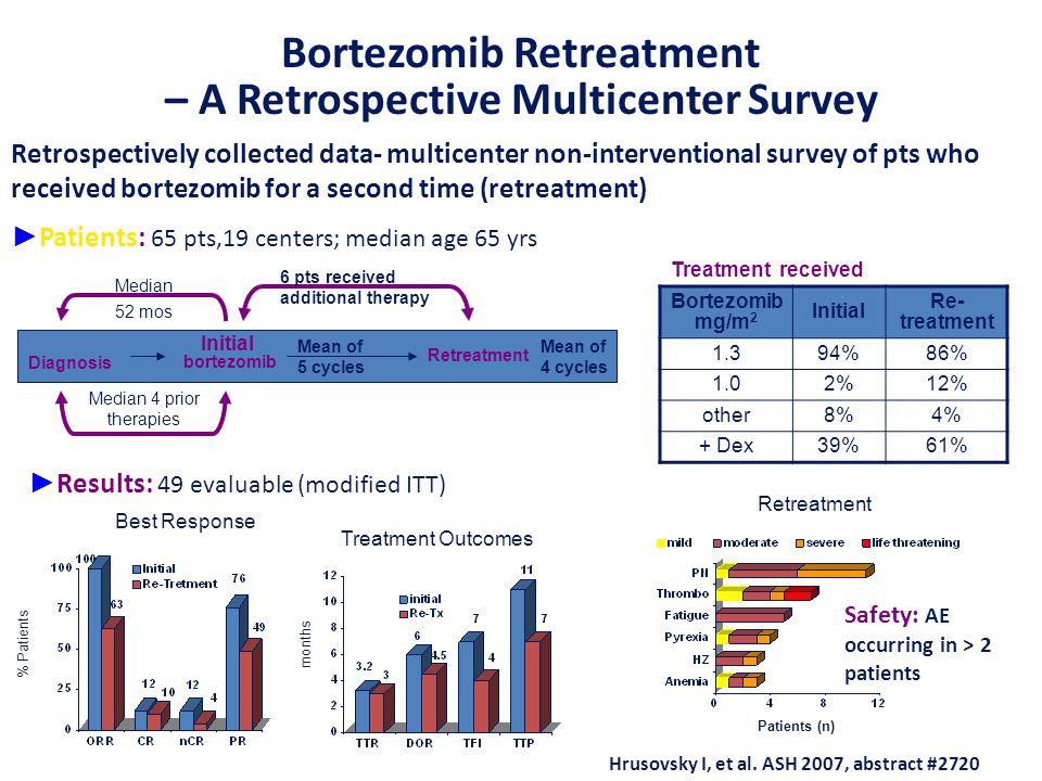 Bortezomib Retreatment – A Retrospective Multicenter Survey