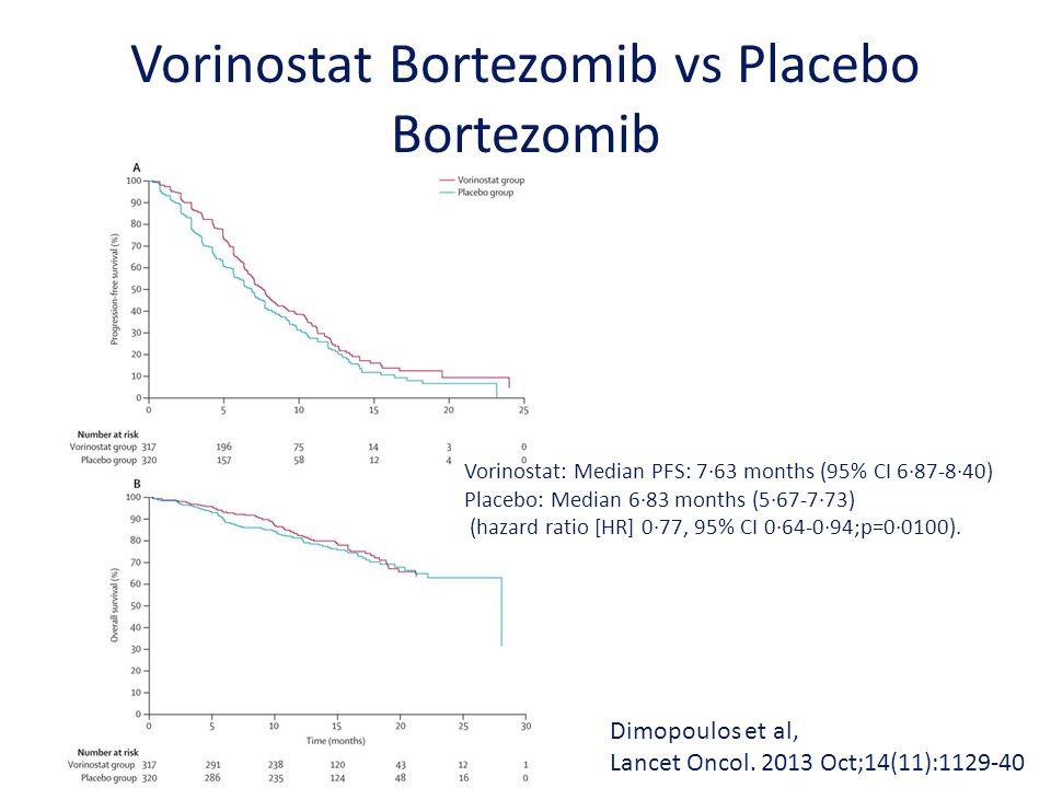 Vorinostat Bortezomib vs Placebo Bortezomib