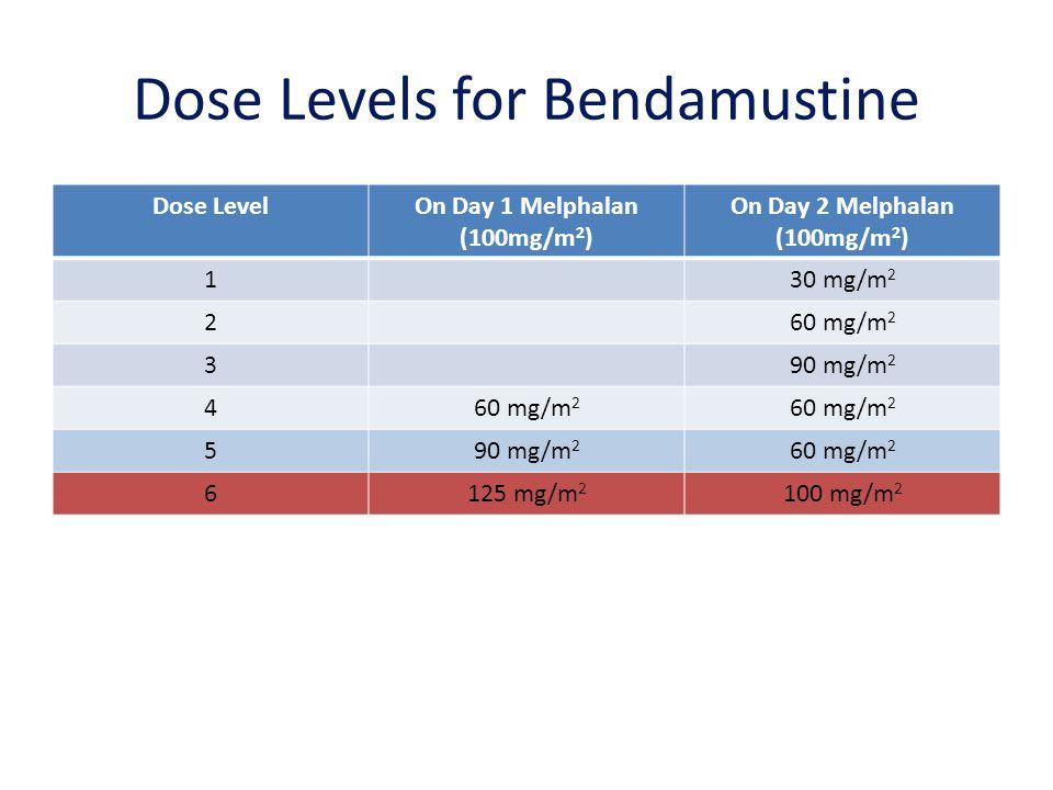 Dose Levels for Bendamustine