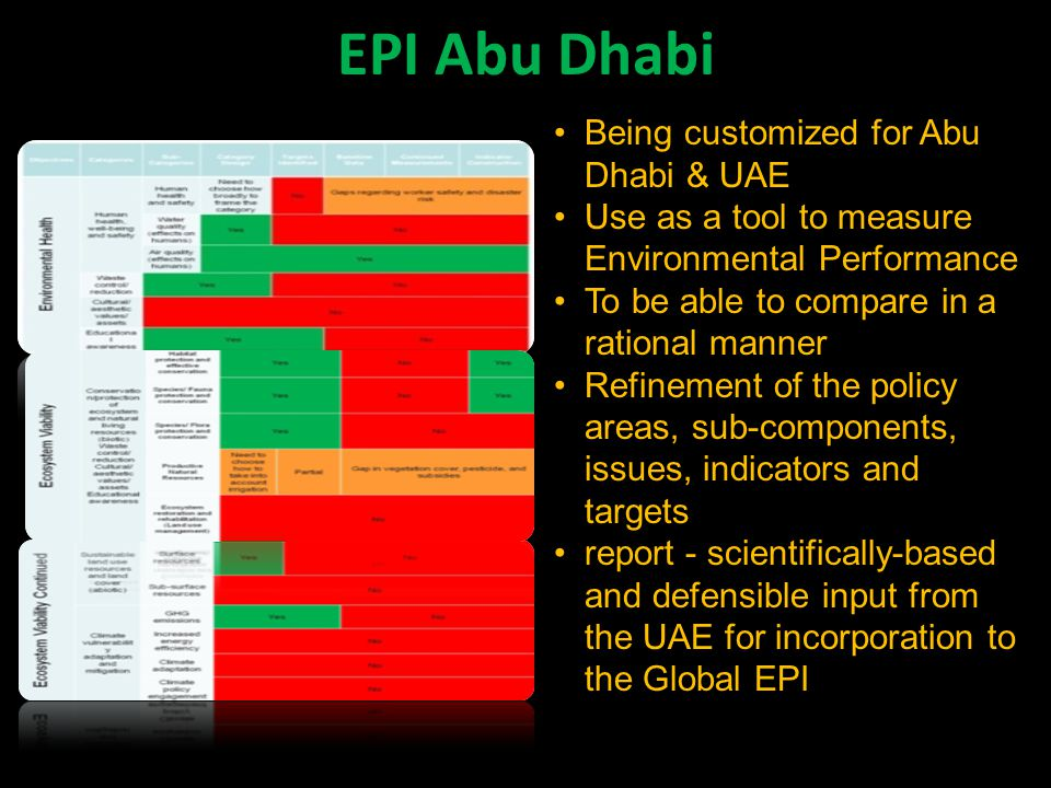EPI Abu Dhabi Being customized for Abu Dhabi & UAE