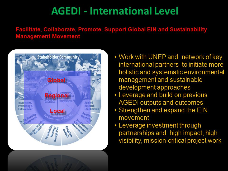 AGEDI - International Level
