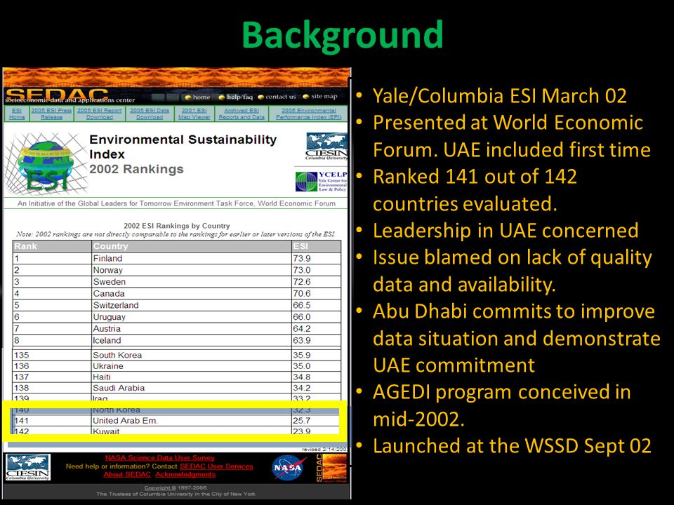 Background Yale/Columbia ESI March 02