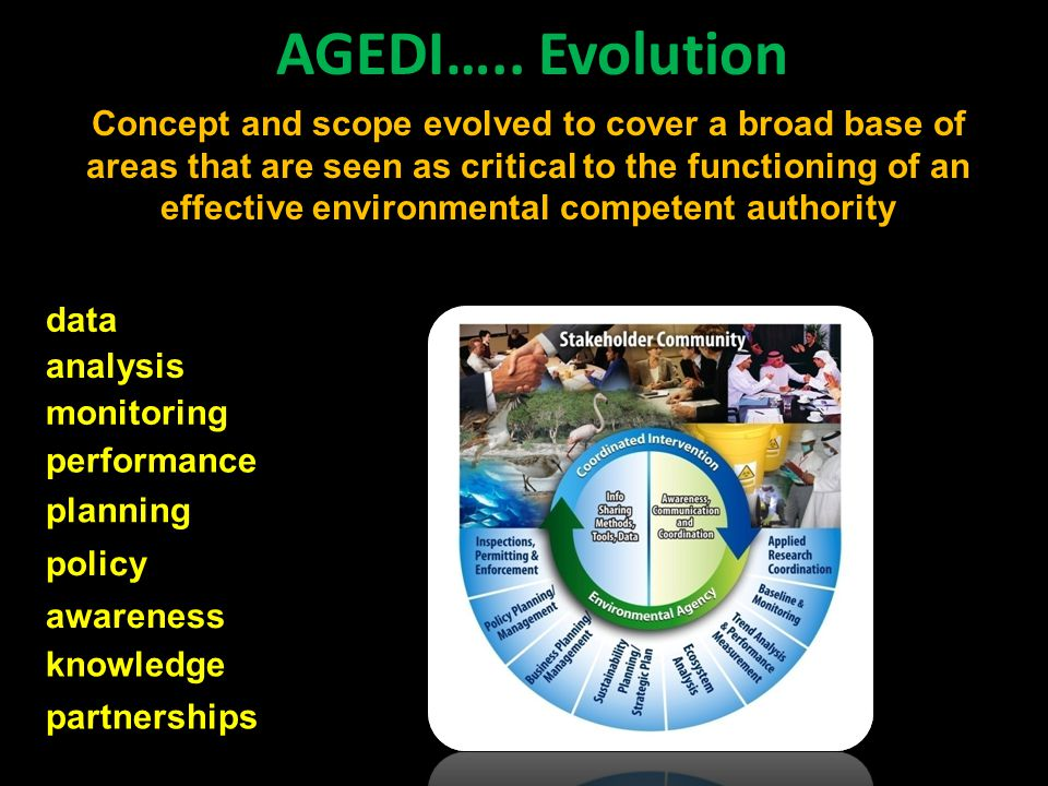 AGEDI….. Evolution