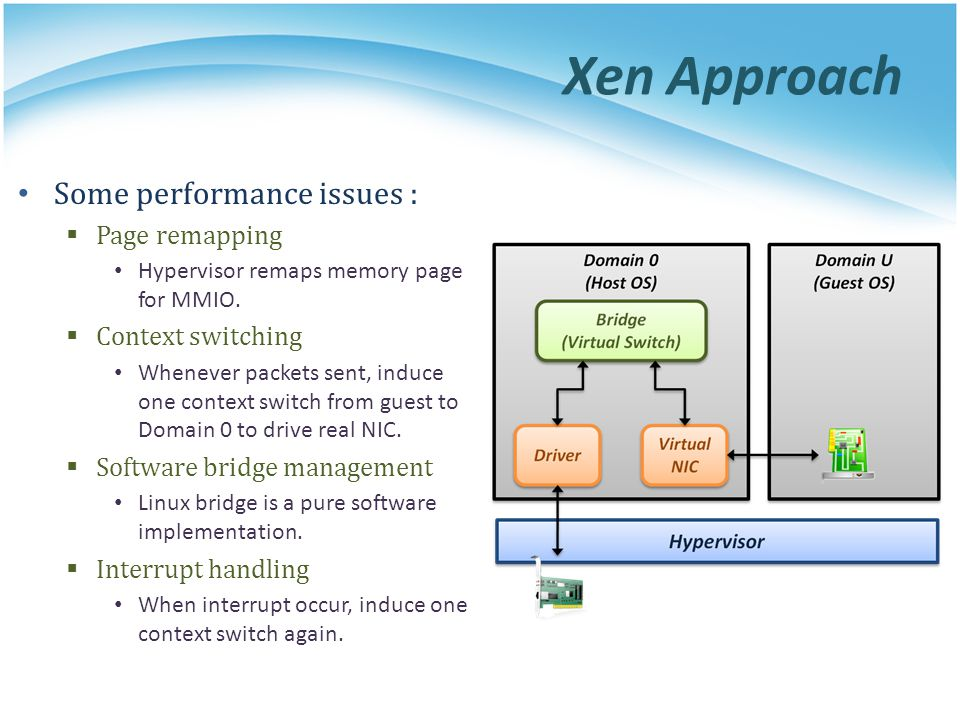 Xen Approach Some performance issues : Page remapping