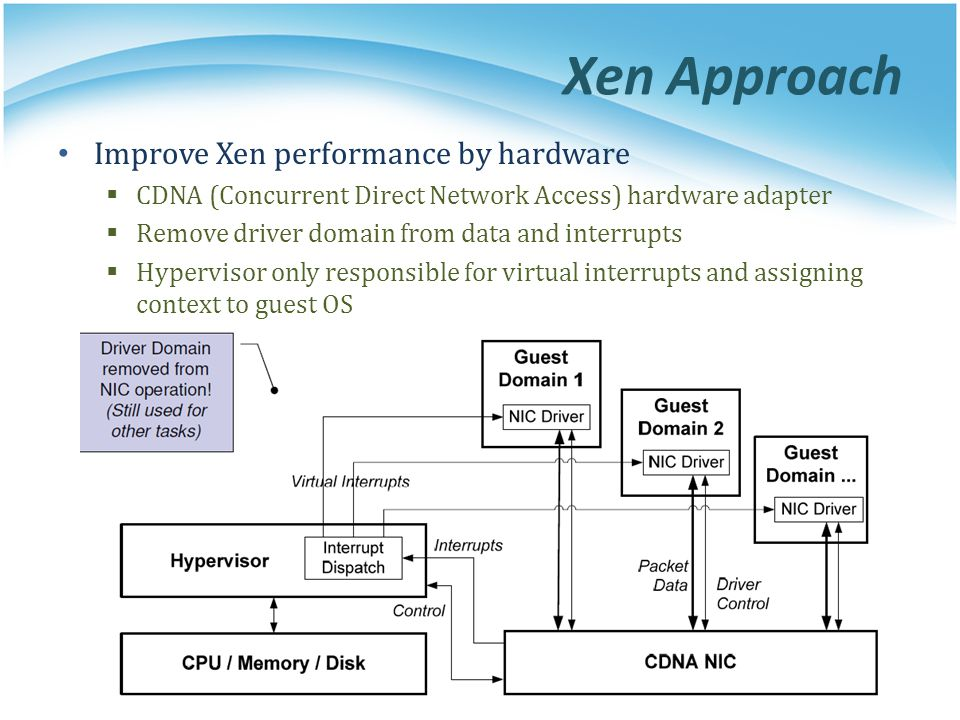 Xen Approach Improve Xen performance by hardware