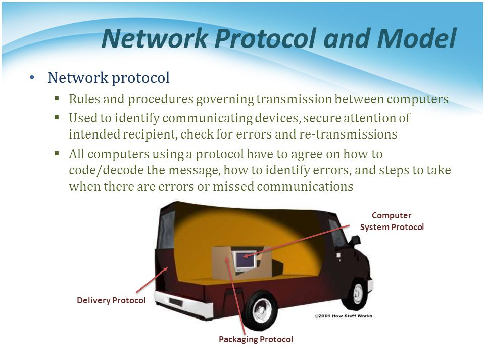 Network Protocol and Model
